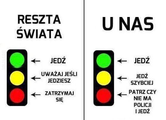 mem : Kierowcy