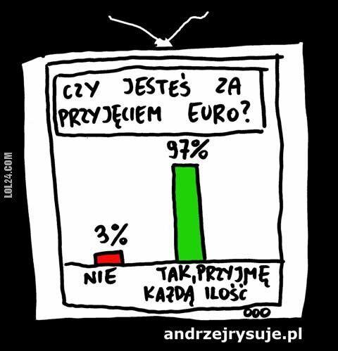 satyra : Jesteśza przyjęciem EURO?