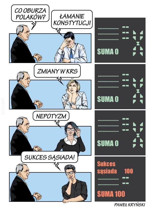 satyra : Co oburza polaków?