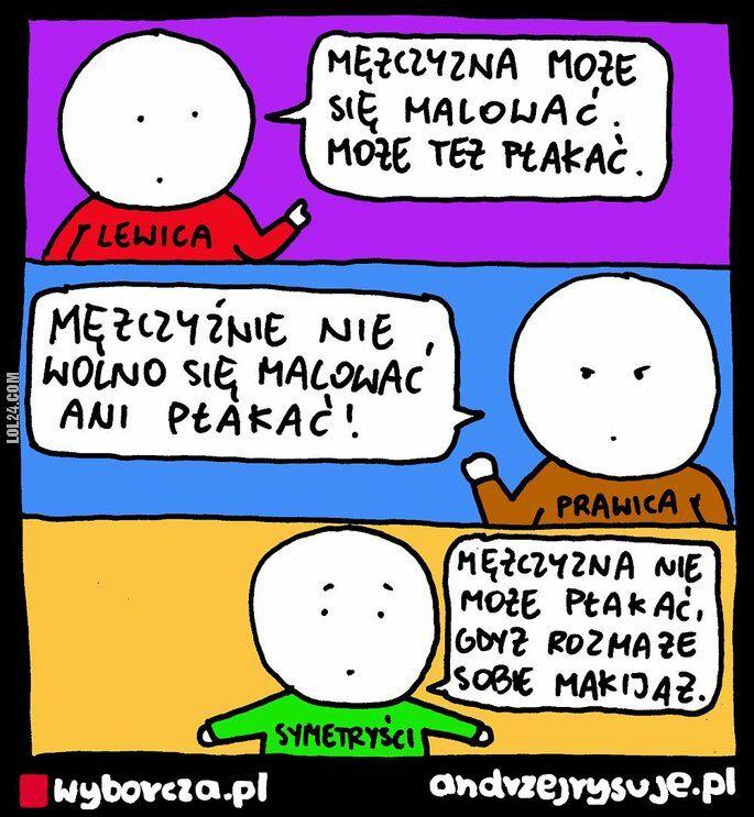 mem : Symetryści
