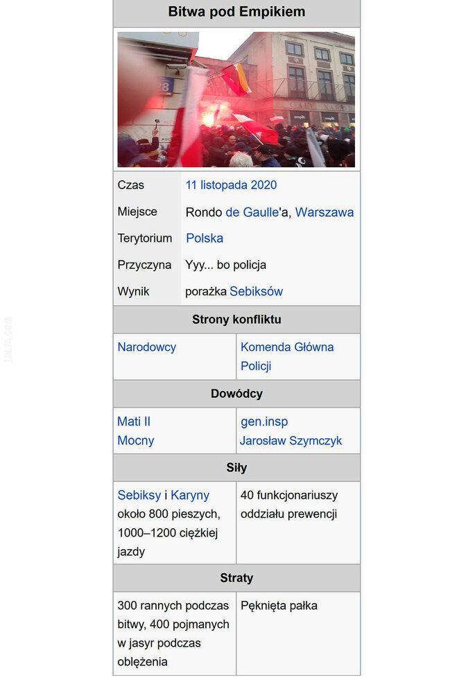 inne : Bitwa pod Empikem. Warszawa 11.11.2020