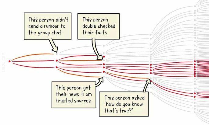 polityka : Let's flatten the infodemic curve