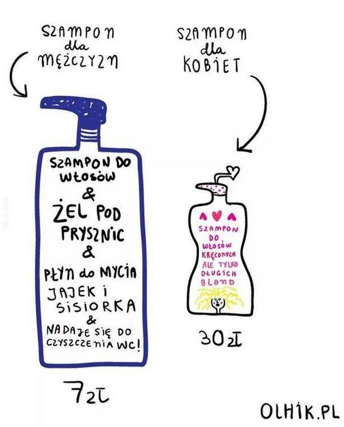 napis, reklama : Szampon dla mężczyzn vs Szampon dla kobiet