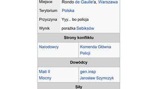 Bitwa pod Empikem. Warszawa 11.11.2020