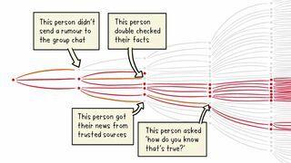 Let's flatten the infodemic curve