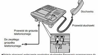 Czy to ten telefon? (#TVP #Duda)