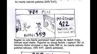Obieg pieniądza w Polsce