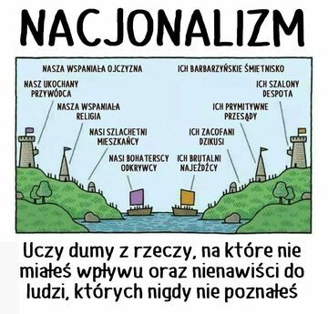 Nacjonalizm