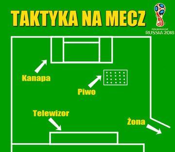 Taktyka na mecz
