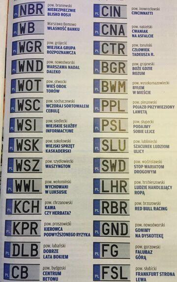 Co oznaczają skróty na tablicach rejestracyjnych