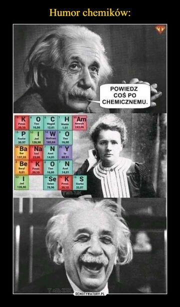 Poczucie humoru chemików