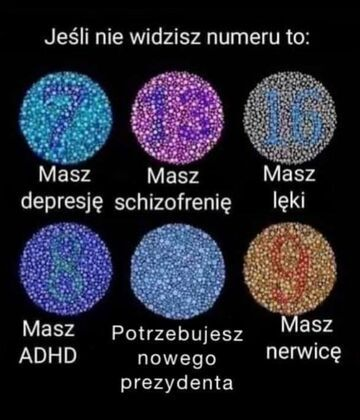 Nowy test Ishihary