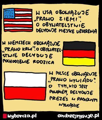 O obywatelstwie decyduje ...