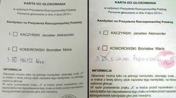 Głosowali na Hilton, Małysza, Podolskiego...