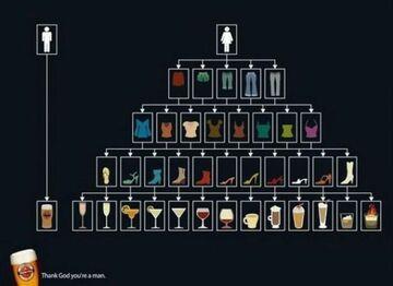 Kobieta Vs. Mężczyzna - Alkohole