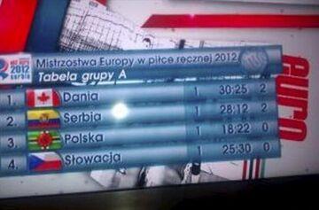 TVP - Polska = Dominika