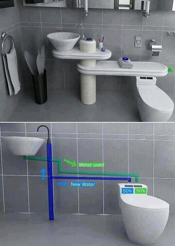 Ekologiczna łazienka?