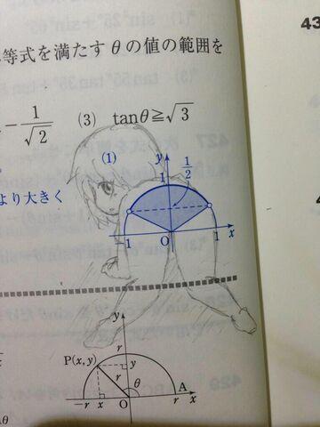 Tymczasem na lekcji geometrii