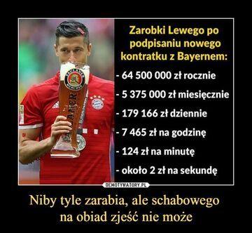 Zarobki Lewandowskiego