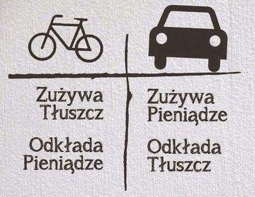 Wybierz dobrze