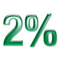 Dwa procent