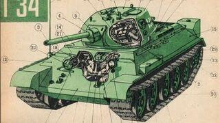 IrytującyHistoryk opowiada o czołgu T-34