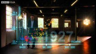 Jak zmieniał się poziom życia - 200 krajów, 200 lat, 4 minuty